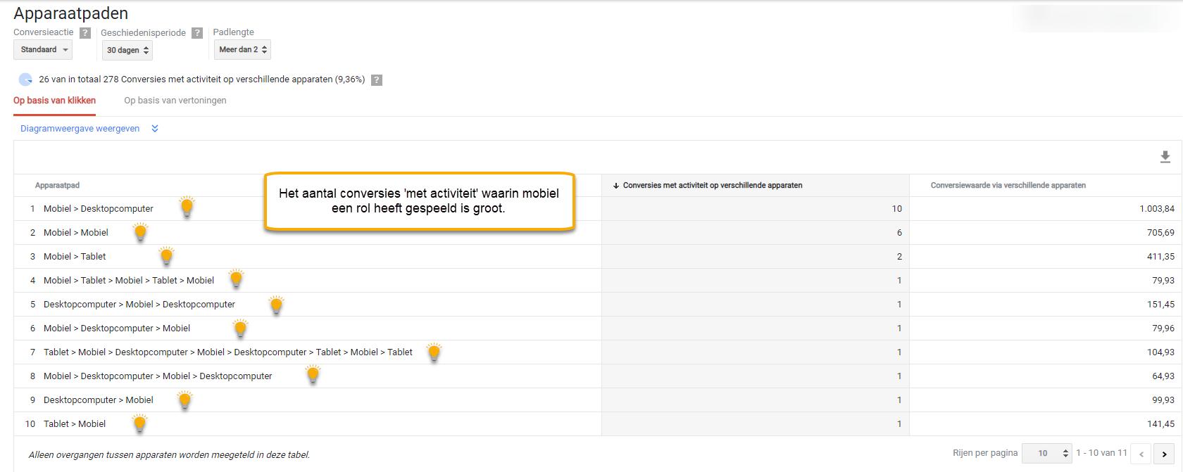 Overzicht van de apparaatpaden vanuit Google Analytics