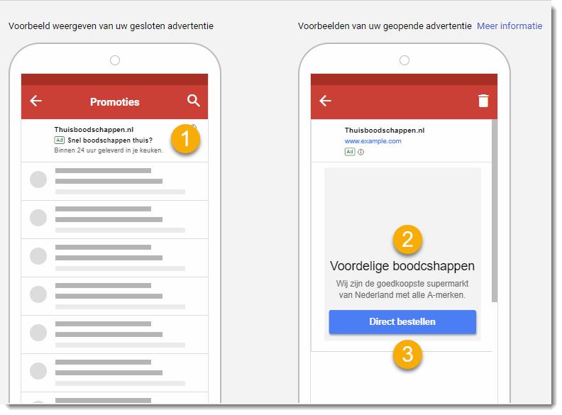 Gmail adverteren